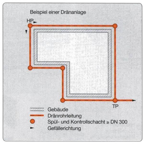 speicherblockrigole mit rigofill inspect
